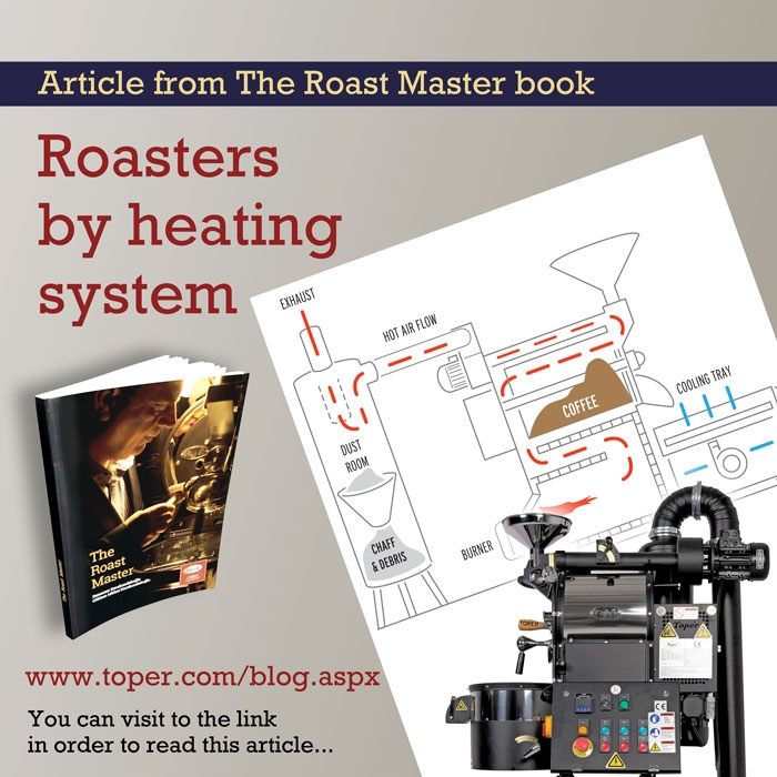 Roasters by heating system